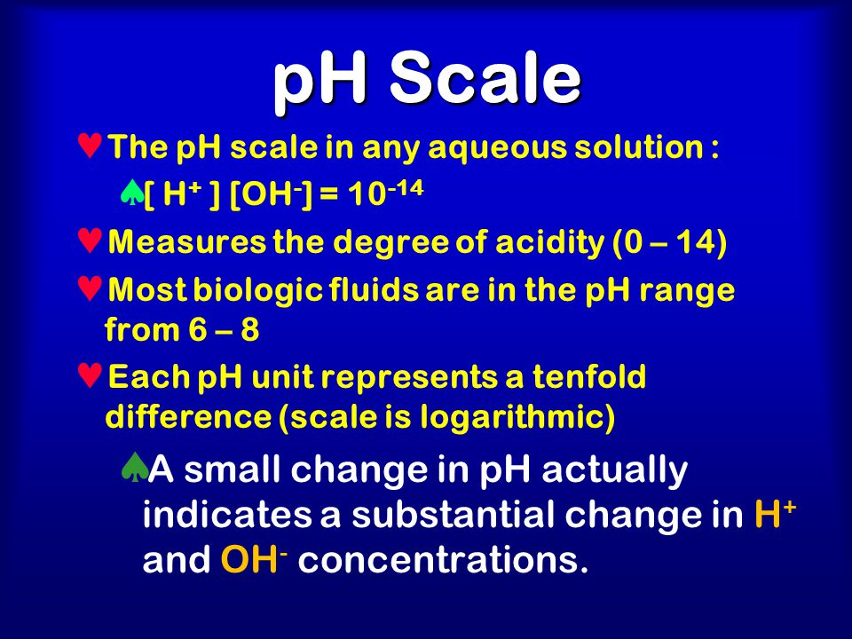how to change ph of a solution
